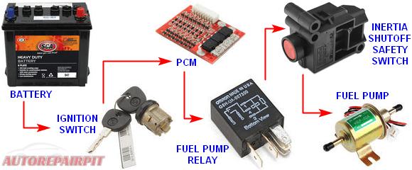 Fuel Pump Circuit