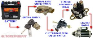 Ignition Switch And Starter Circuit
