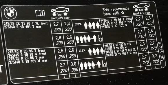 Tire Inflation Sticker