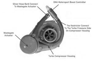 Turbocharger Wastegate Solenoid Diagram