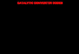 Catalytic Converter Code